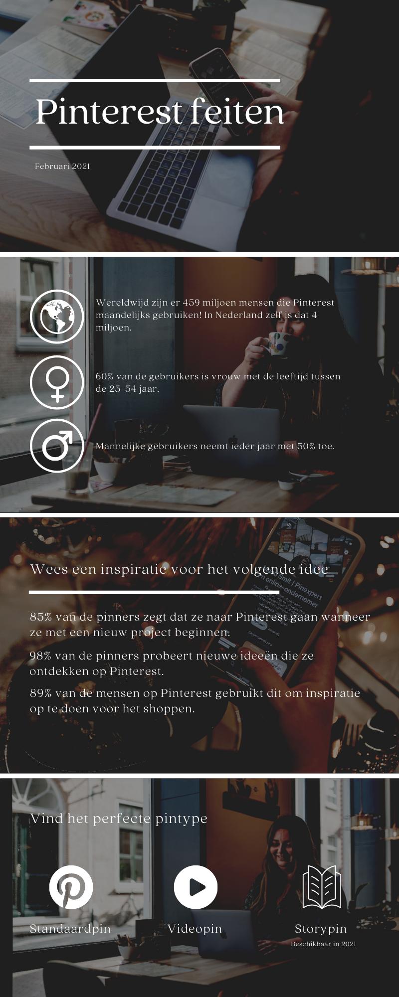 Hoeveel mensen gebruiken Pinterest? Hoeveel mensen gebruiken Pinterest in Nederland, en hoe zit dat wereldwijd? En welke doelgroep bereik je via Pinterest? Ik heb de Pinterest feiten op een rij gezet voor je. Pinterest voor beginners | pinterestmarketing | pinterest marketing | pinterest voor bedrijven | beginnen met pinterest marketing
